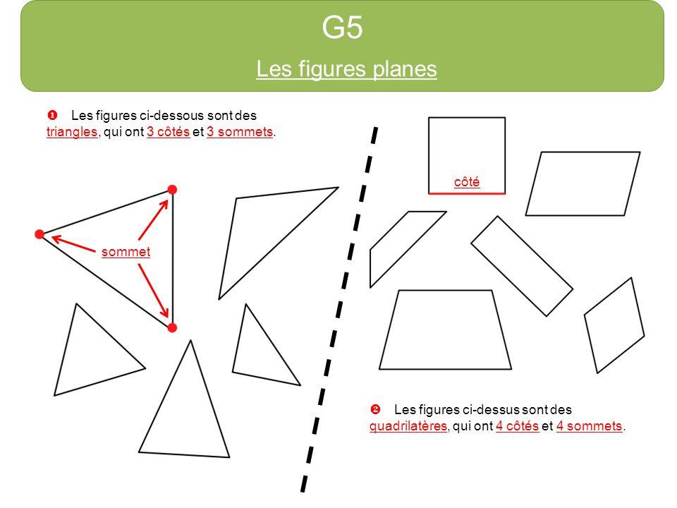 G5 Les figures planes. http://azert6.eklablog.com/ u Les figures ci-dessous sont des triangles, qui ont 3 côtés et 3 sommets.