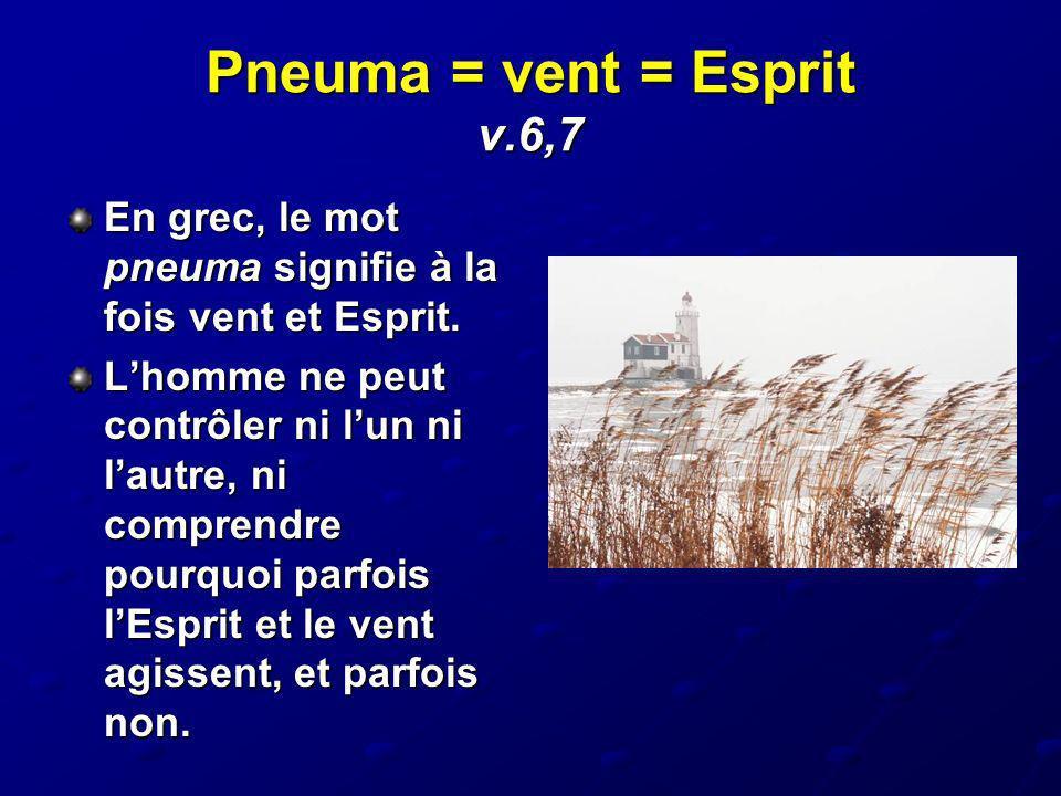 Pneuma = vent = Esprit v.6,7 En grec, le mot pneuma signifie à la fois vent et Esprit.
