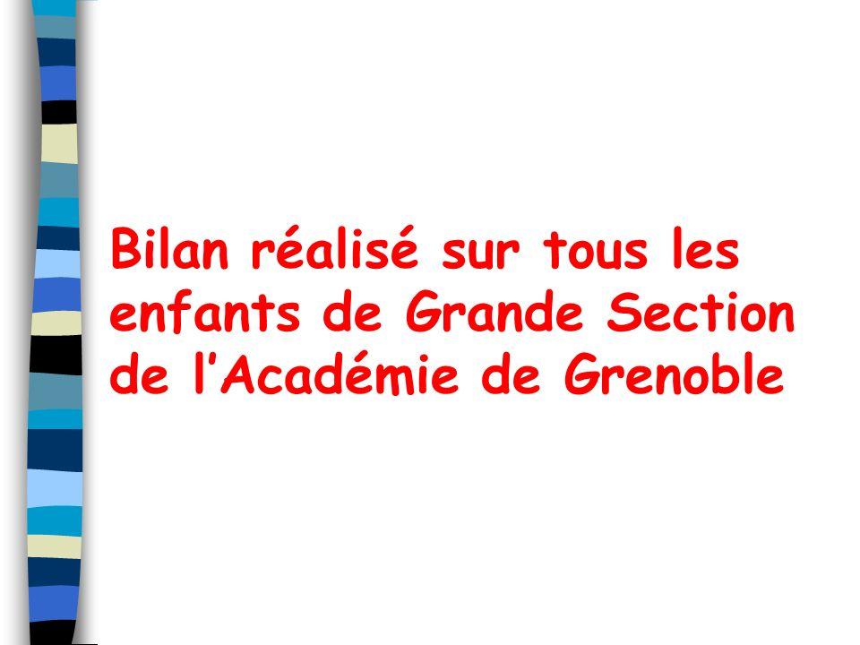 Bilan réalisé sur tous les enfants de Grande Section de l'Académie de Grenoble