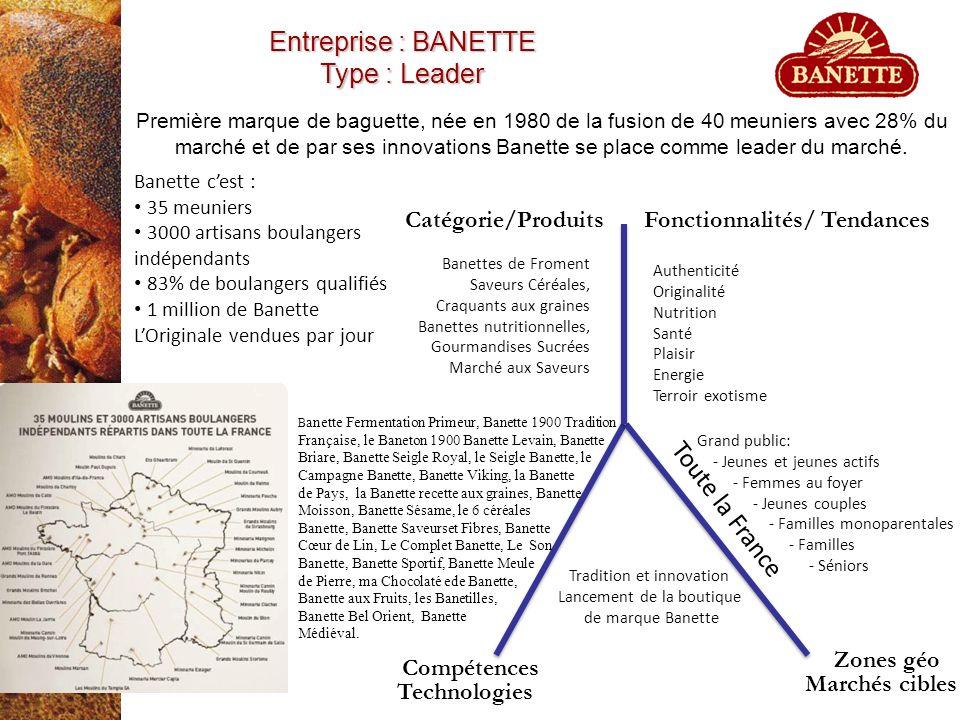 Entreprise : BANETTE Type : Leader