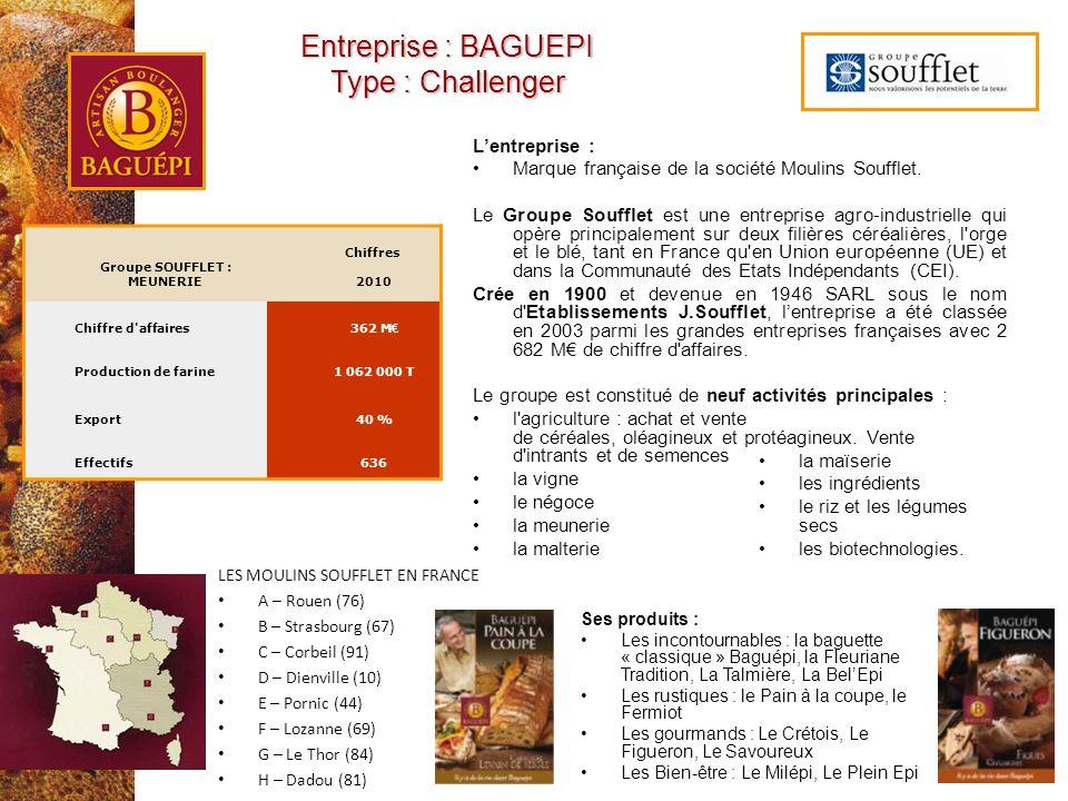 Groupe SOUFFLET : MEUNERIE