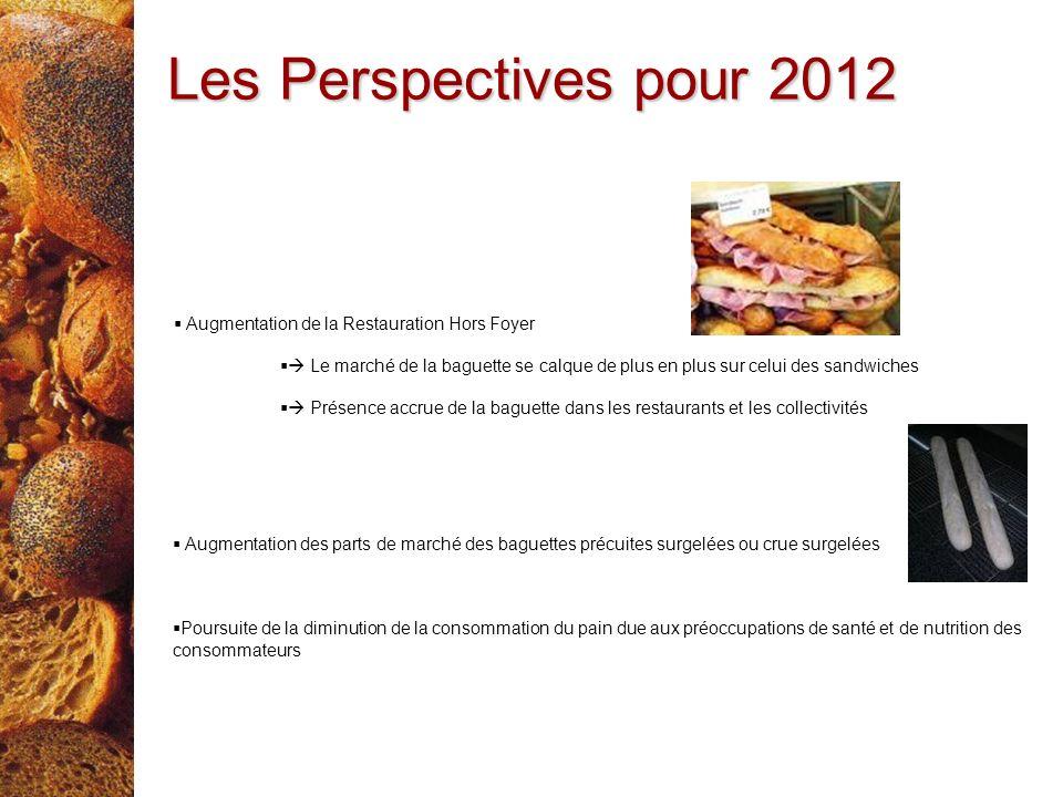 Les Perspectives pour 2012 Augmentation de la Restauration Hors Foyer