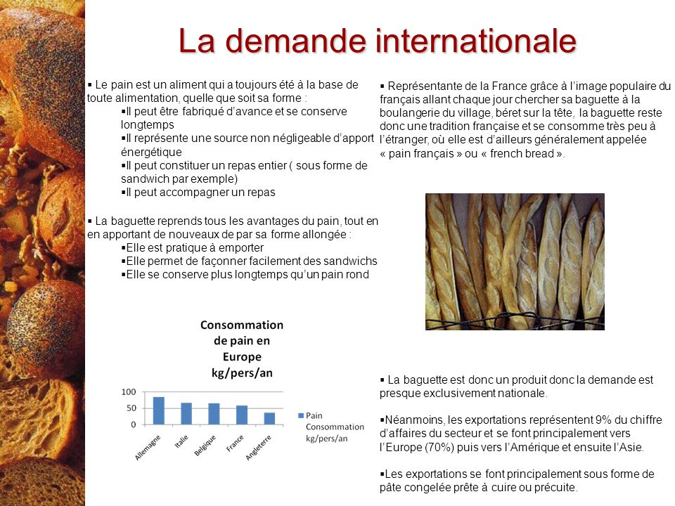 La demande internationale
