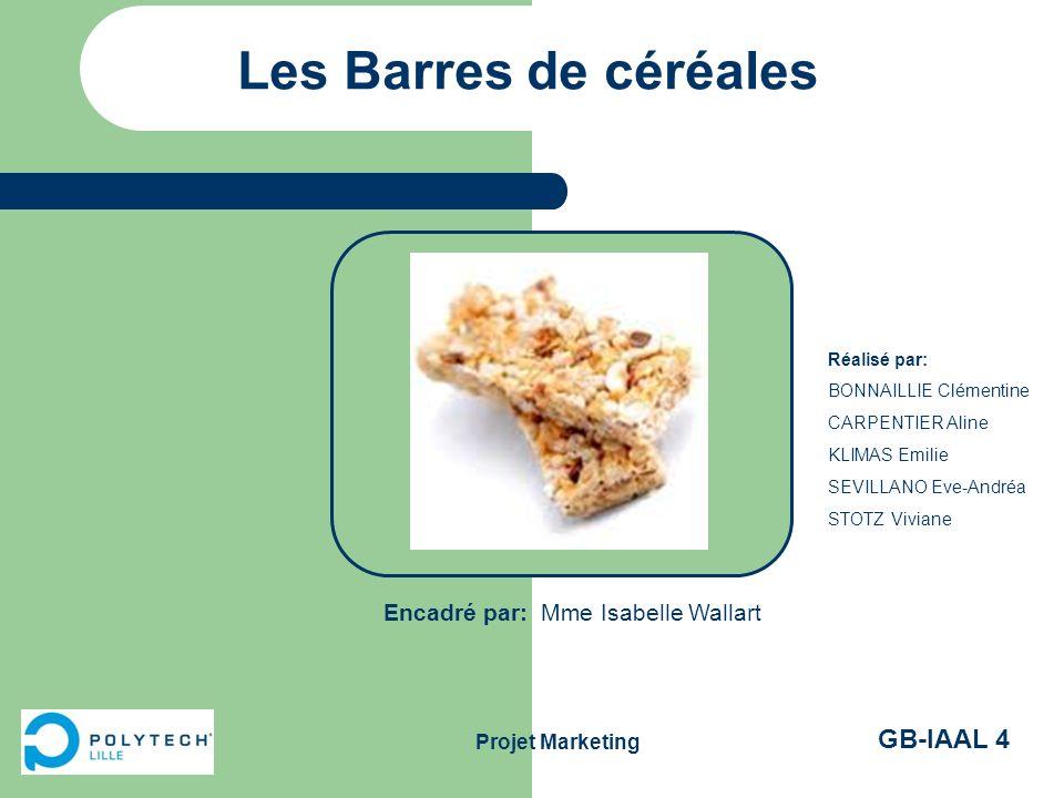 Les Barres de céréales Encadré par: Mme Isabelle Wallart Réalisé par:
