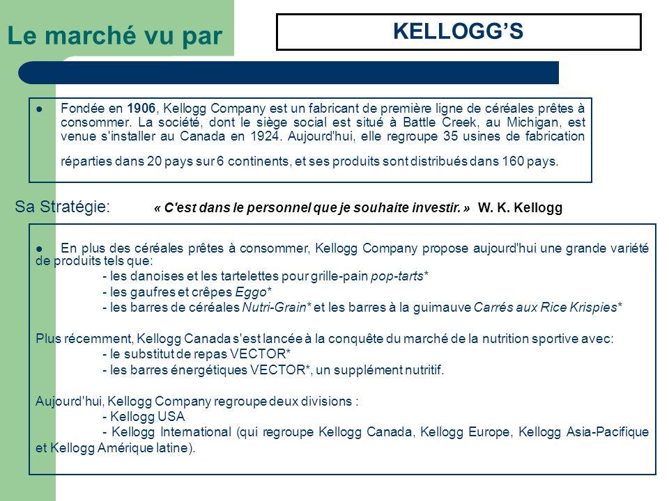 Le marché vu par KELLOGG'S