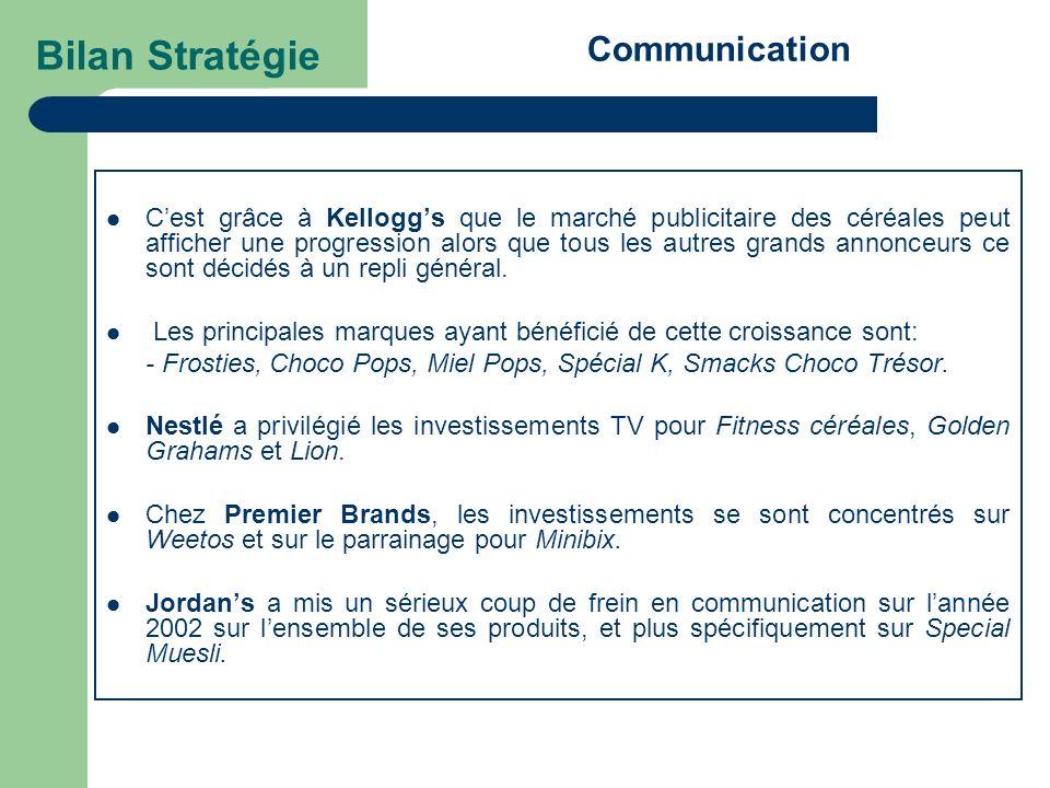 Bilan Stratégie Communication
