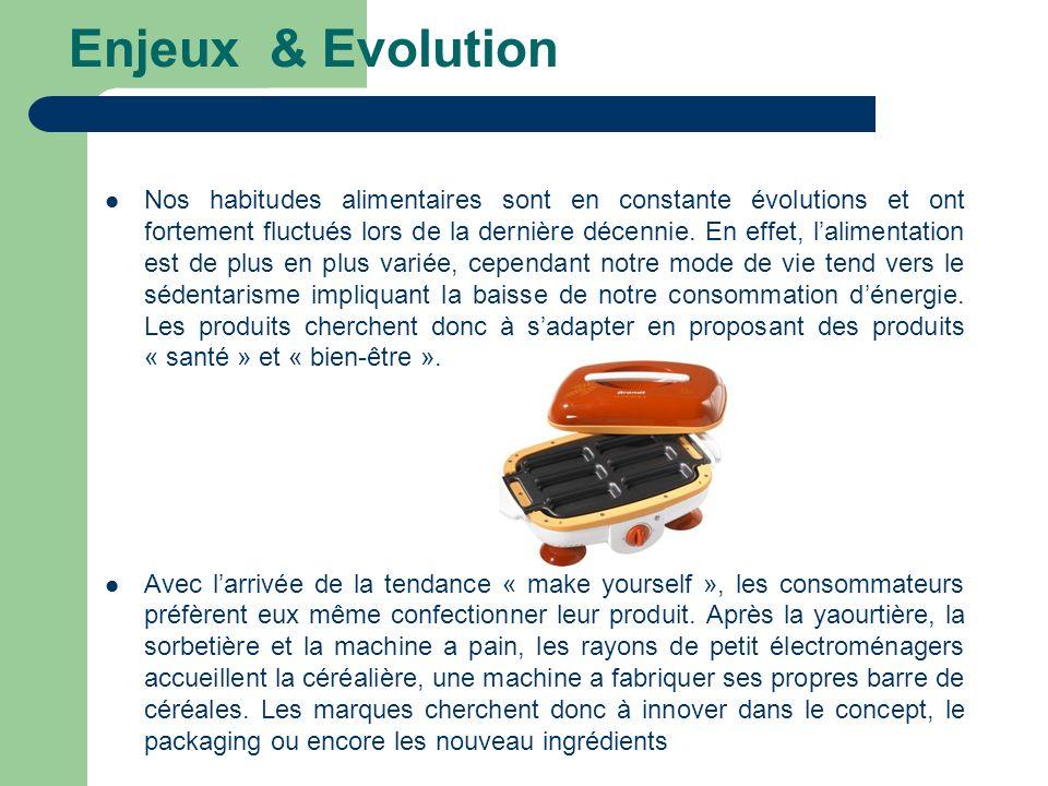 Enjeux & Evolution