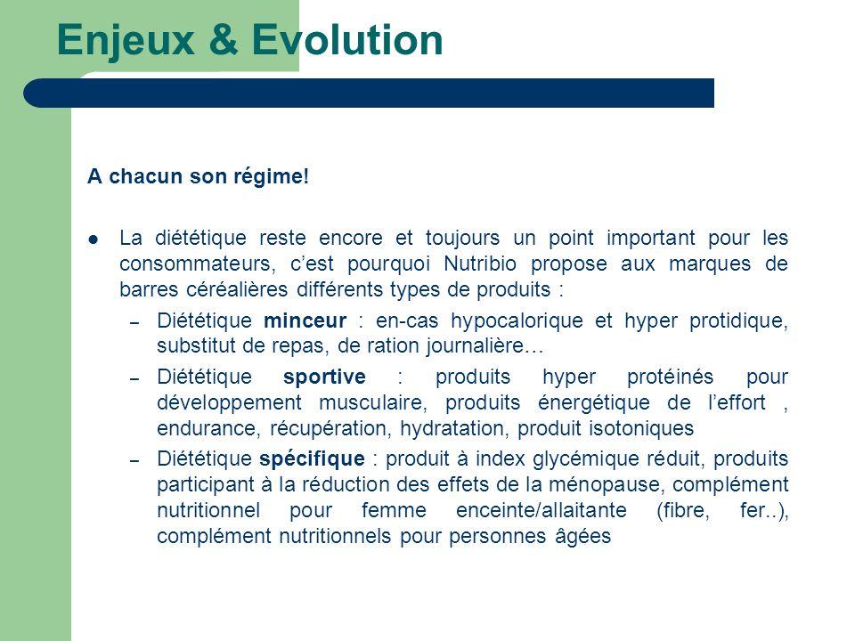 Enjeux & Evolution A chacun son régime!