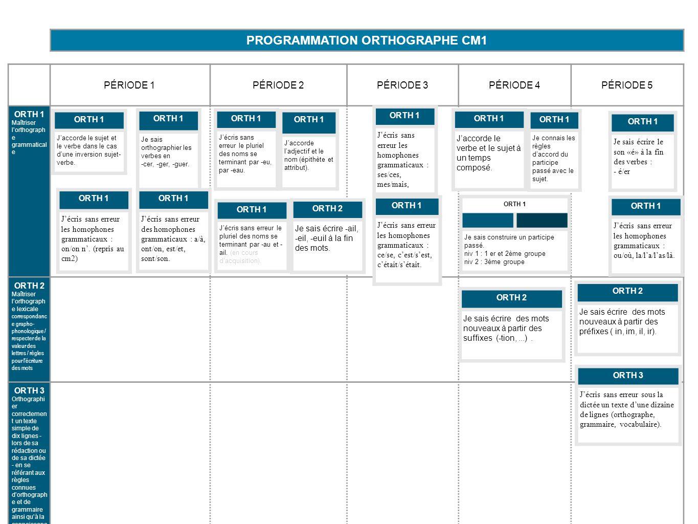 PROGRAMMATION ORTHOGRAPHE CM1