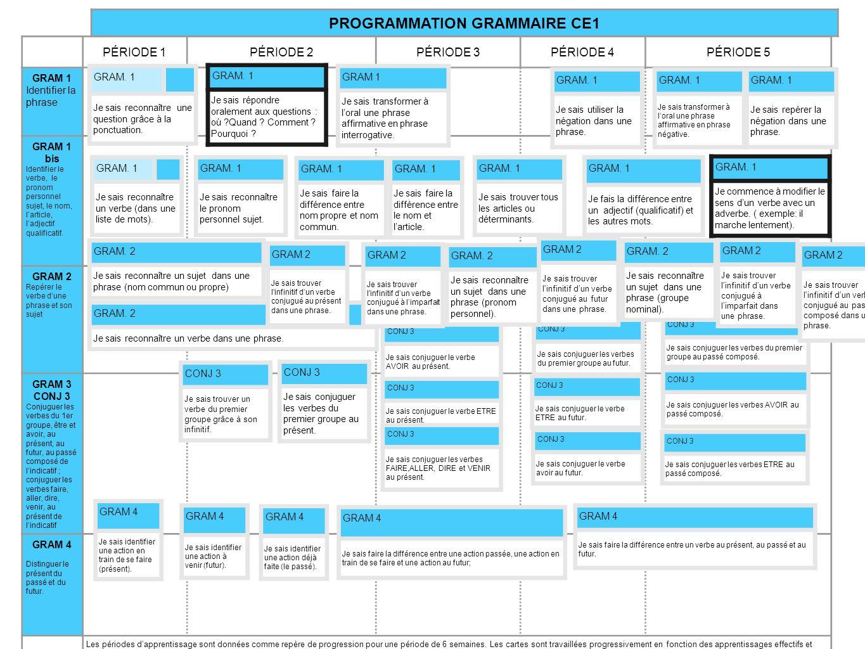 PROGRAMMATION GRAMMAIRE CE1