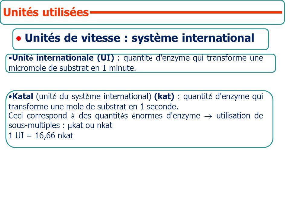 Unités de vitesse : système international