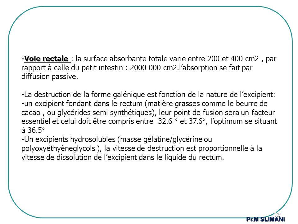 Voie rectale : la surface absorbante totale varie entre 200 et 400 cm2 , par rapport à celle du petit intestin : 2000 000 cm2.l'absorption se fait par diffusion passive.