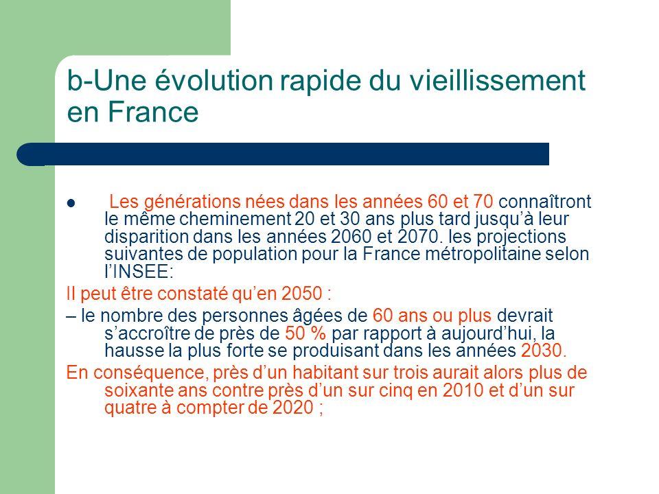b-Une évolution rapide du vieillissement en France
