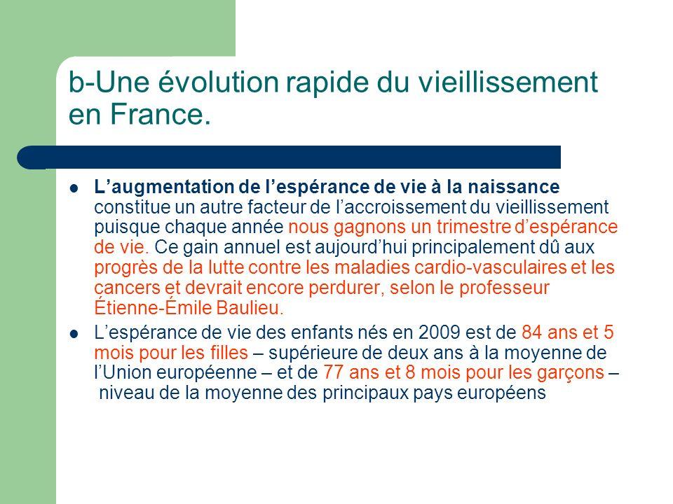 b-Une évolution rapide du vieillissement en France.