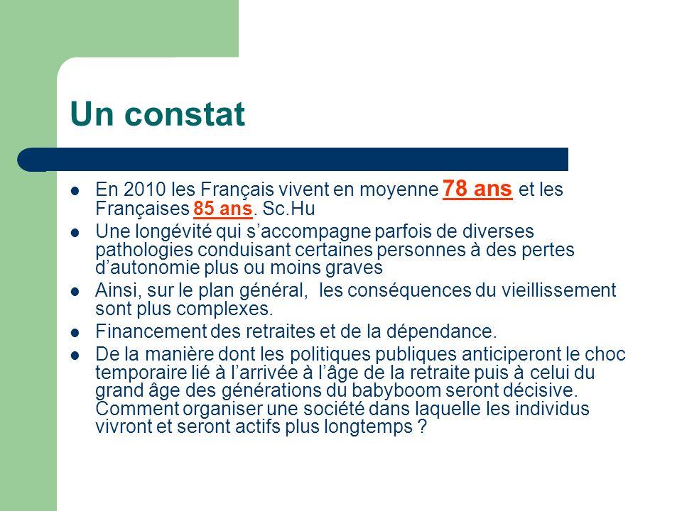 Un constat En 2010 les Français vivent en moyenne 78 ans et les Françaises 85 ans. Sc.Hu.