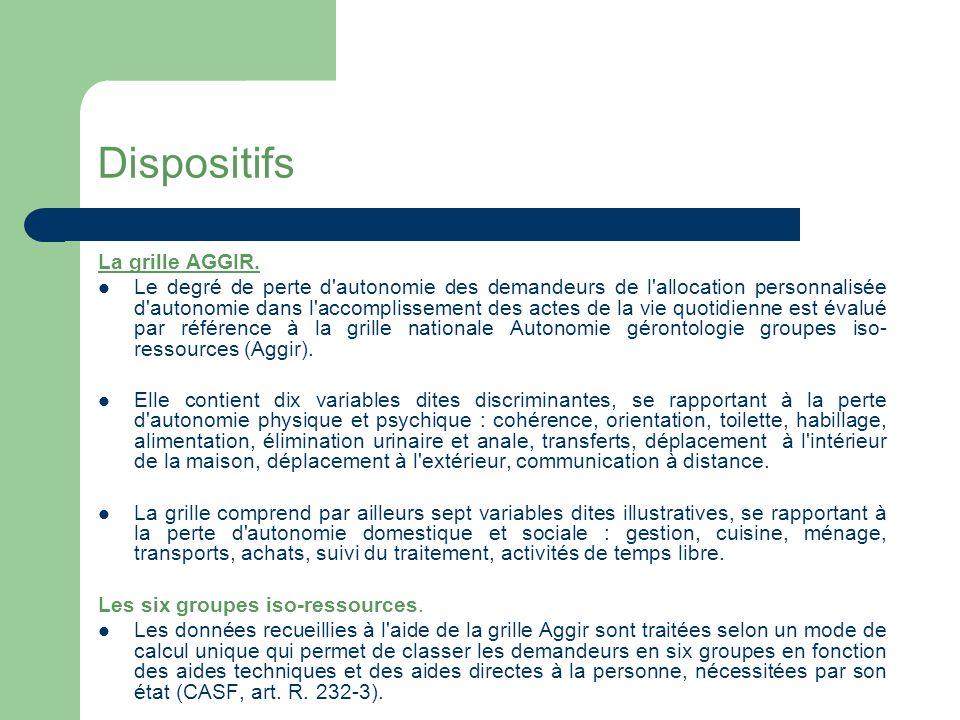 Dispositifs La grille AGGIR.