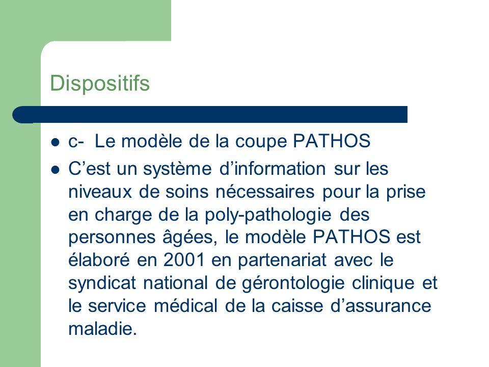 Dispositifs c- Le modèle de la coupe PATHOS
