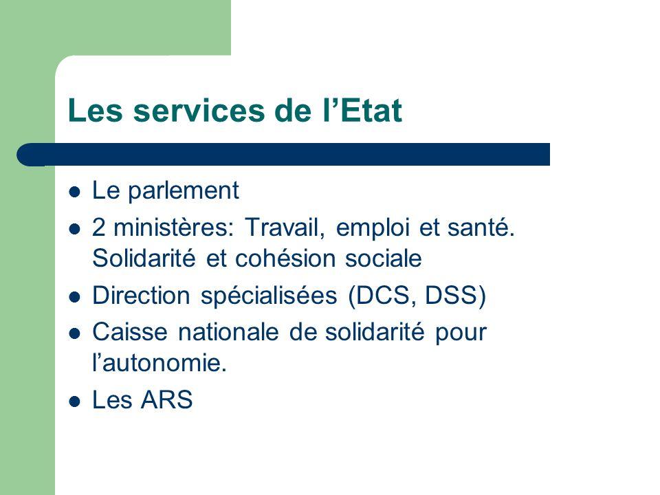Les services de l'Etat Le parlement