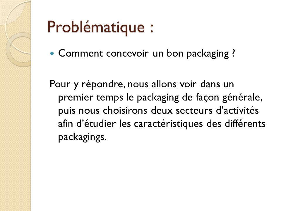 Problématique : Comment concevoir un bon packaging