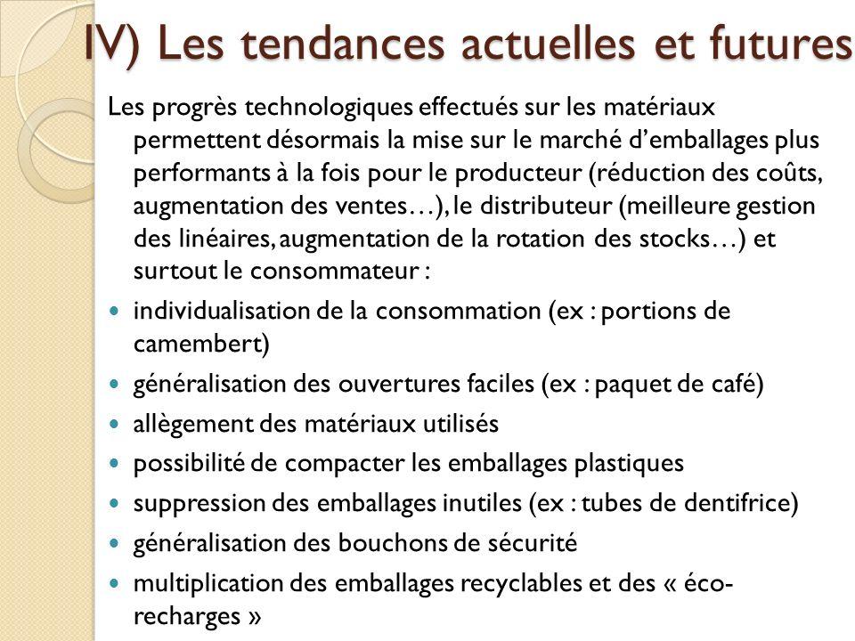 IV) Les tendances actuelles et futures