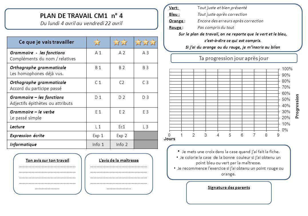 Gut gemocht PLAN DE TRAVAIL CE2 n° 4 Du lundi 4 avril au vendredi 22 avril  MO68