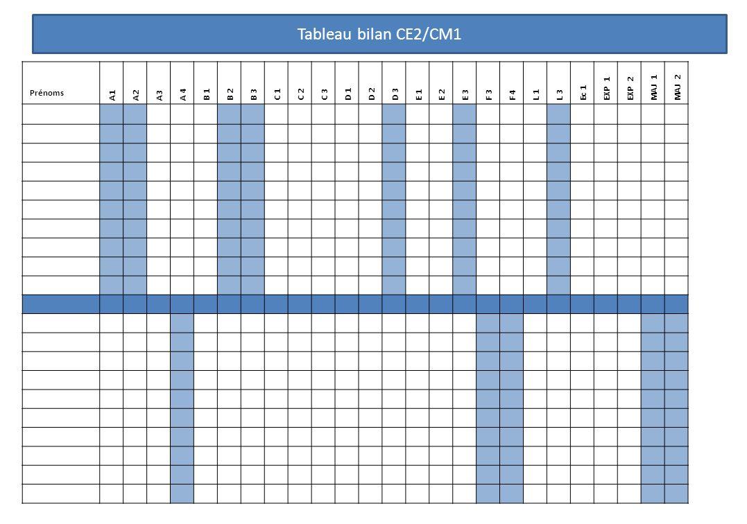 Tableau bilan CE2/CM1 Prénoms A1 A2 A3 A 4 B 1 B 2 B 3 C 1 C 2 C 3 D 1