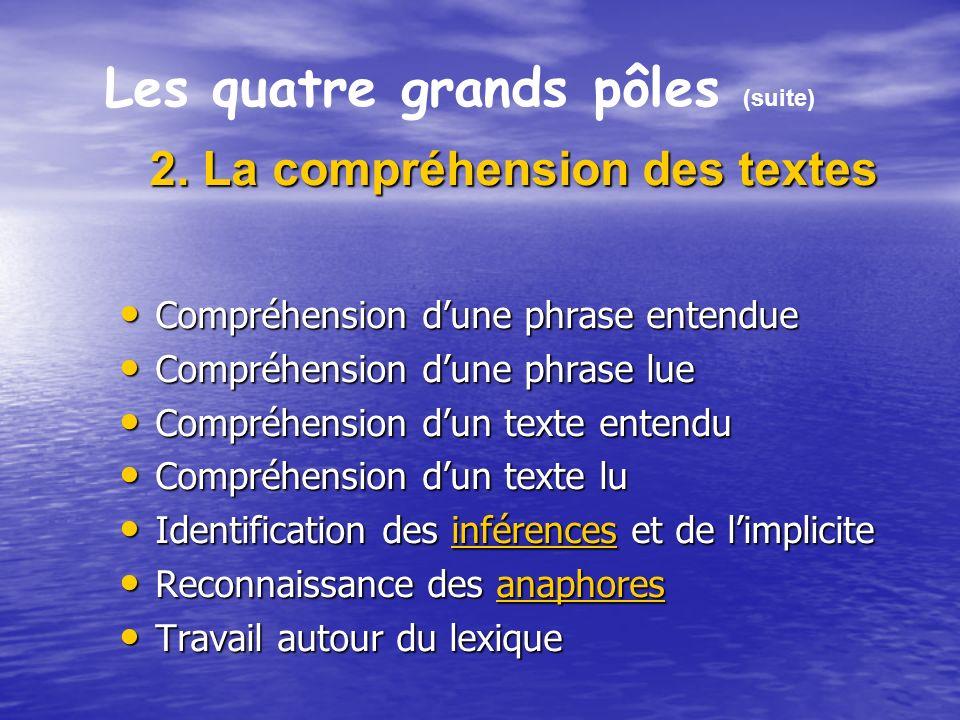 2. La compréhension des textes