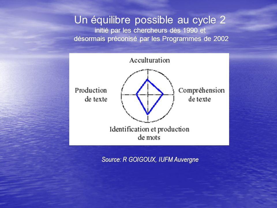 Un équilibre possible au cycle 2