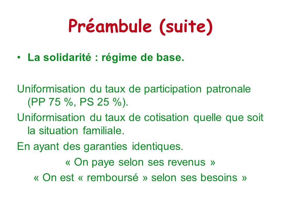 Préambule (suite) La solidarité : régime de base.