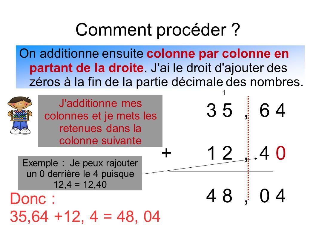 Exemple : Je peux rajouter un 0 derrière le 4 puisque 12,4 = 12,40