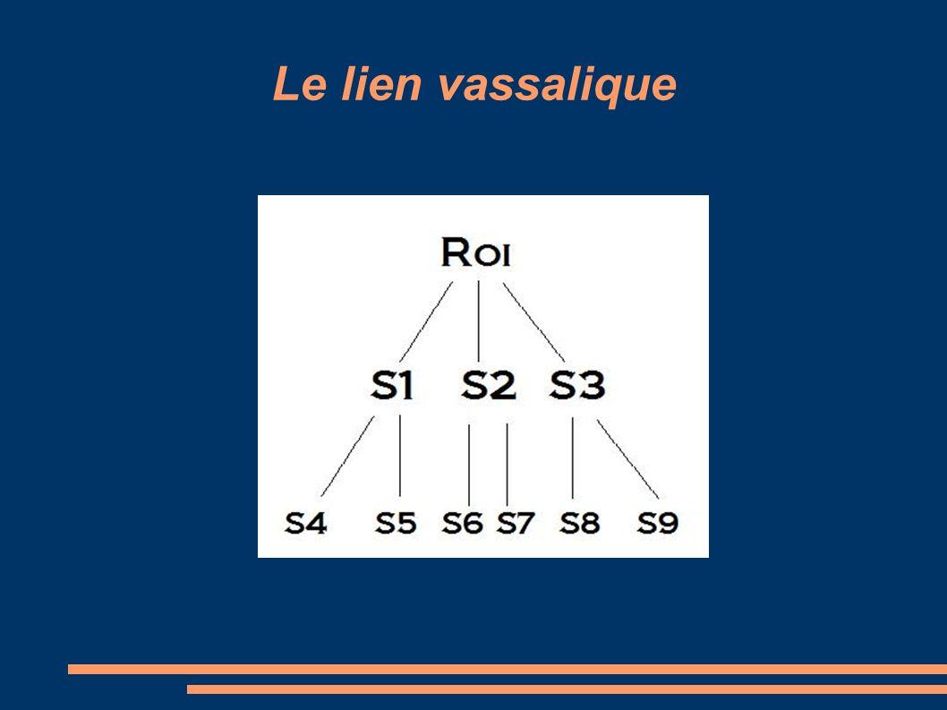 Le lien vassalique