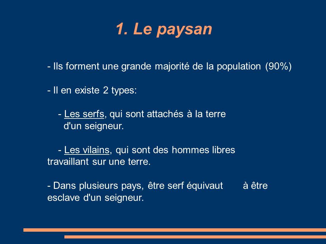 1. Le paysan - Ils forment une grande majorité de la population (90%)
