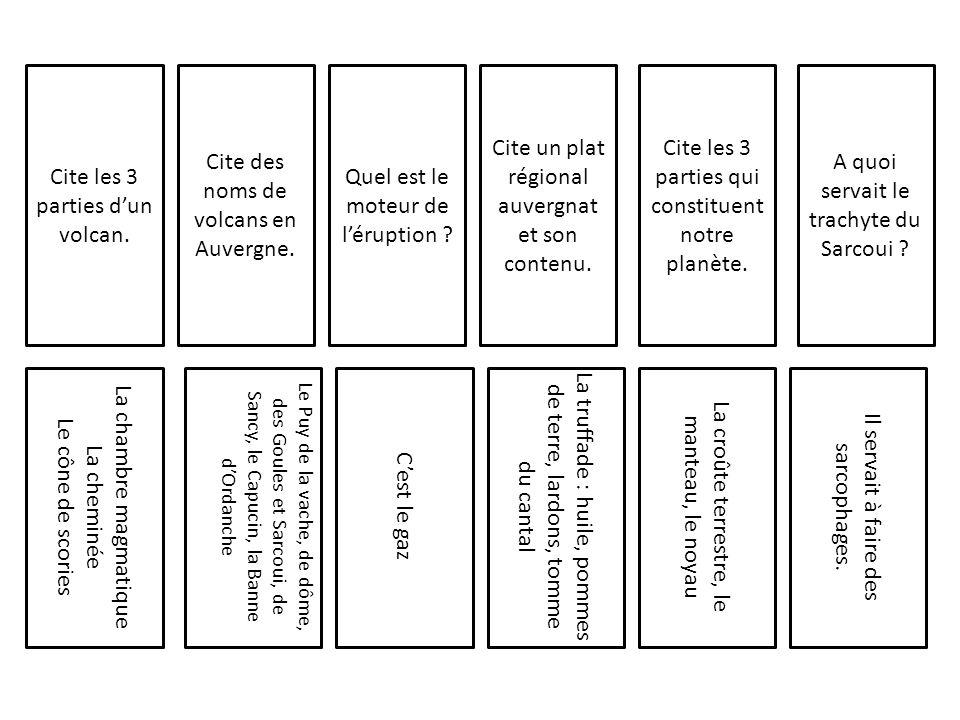 Cite les 3 parties d'un volcan. Cite des noms de volcans en Auvergne.