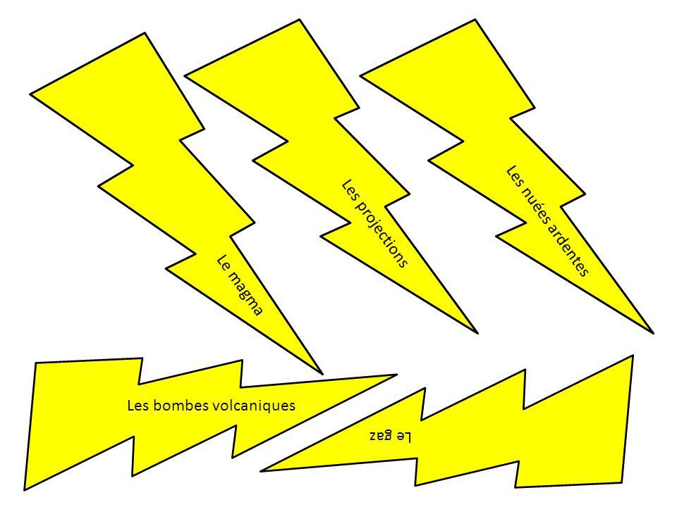 Les nuées ardentes Les projections Le magma Les bombes volcaniques Le gaz