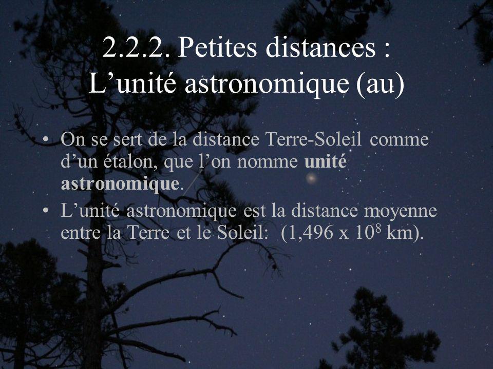 2.2.2. Petites distances : L'unité astronomique (au)