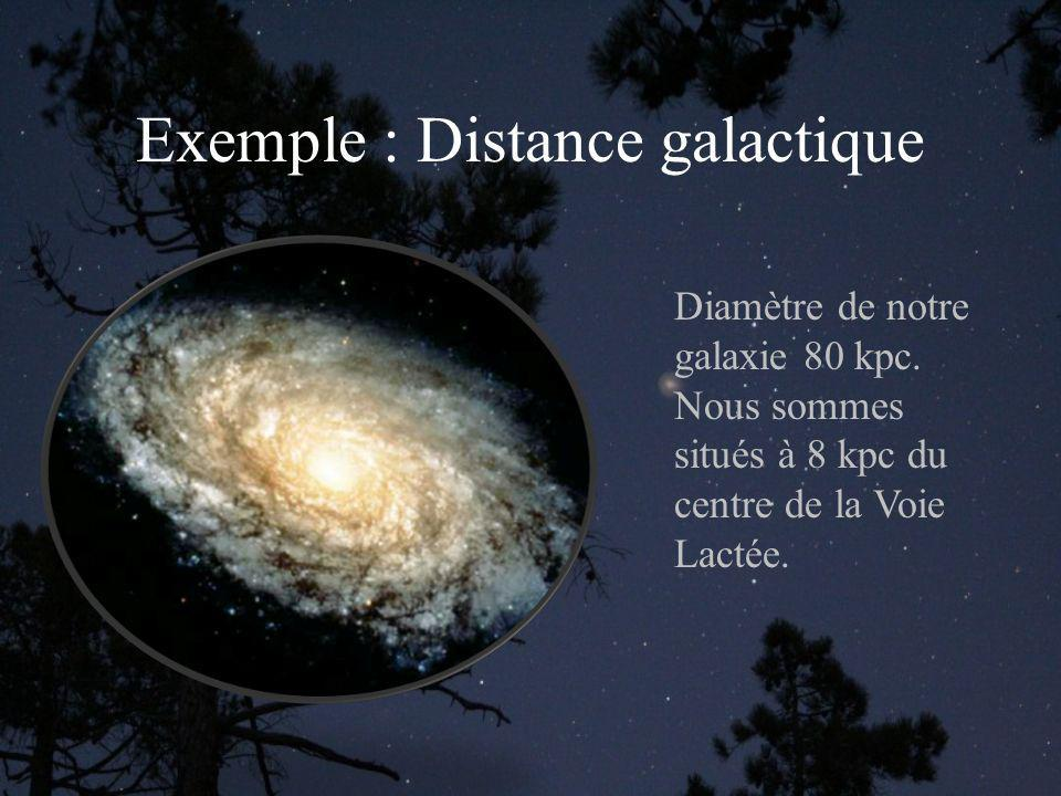 Exemple : Distance galactique