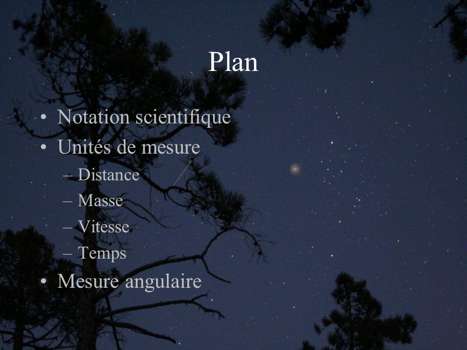 Plan Notation scientifique Unités de mesure Mesure angulaire Distance