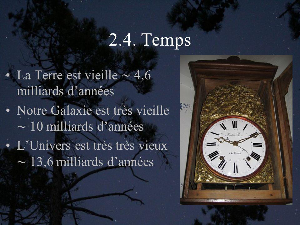 2.4. Temps La Terre est vieille ∼ 4,6 milliards d'années
