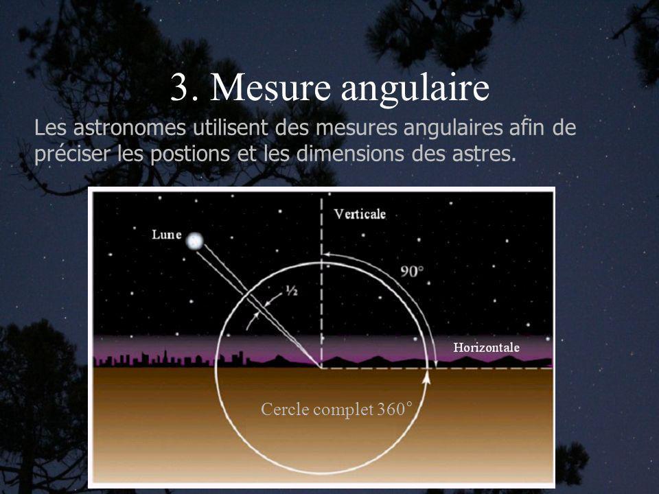 3. Mesure angulaire Les astronomes utilisent des mesures angulaires afin de préciser les postions et les dimensions des astres.