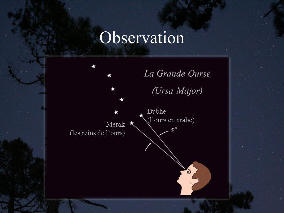 Observation La Grande Ourse (Ursa Major) Dubhe (l'ours en arabe) Merak