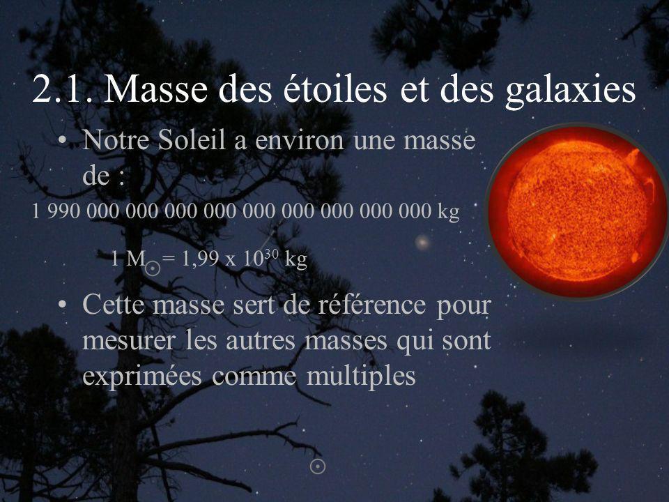 2.1. Masse des étoiles et des galaxies