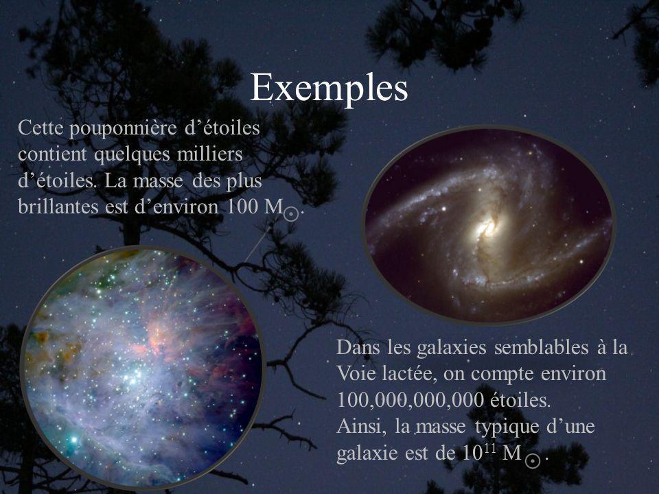 Exemples Cette pouponnière d'étoiles contient quelques milliers d'étoiles. La masse des plus brillantes est d'environ 100 M .