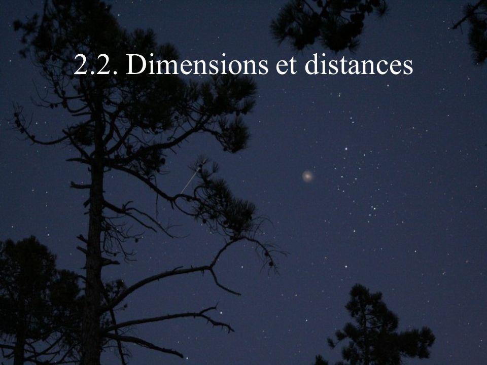2.2. Dimensions et distances