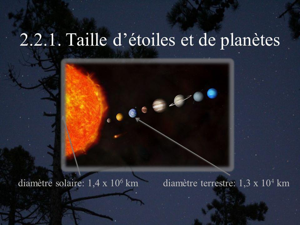 2.2.1. Taille d'étoiles et de planètes