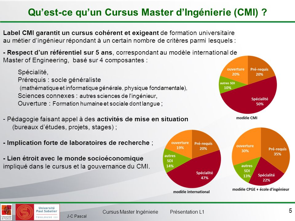 Qu'est-ce qu'un Cursus Master d'Ingénierie (CMI)