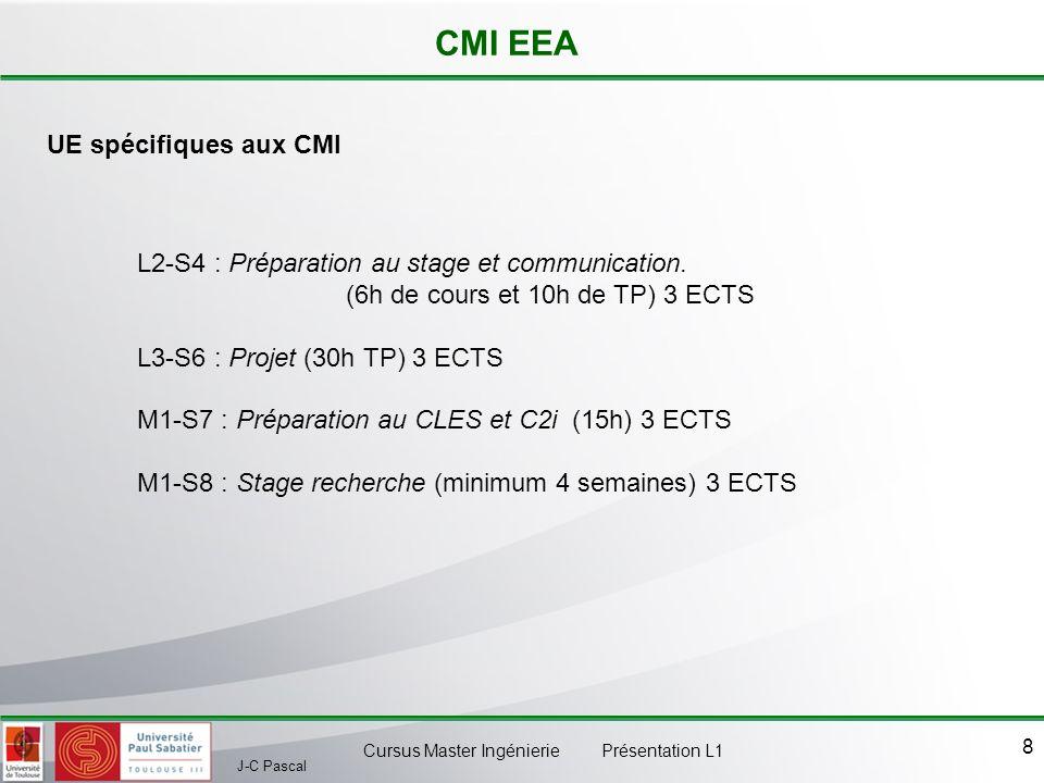 CMI EEA UE spécifiques aux CMI