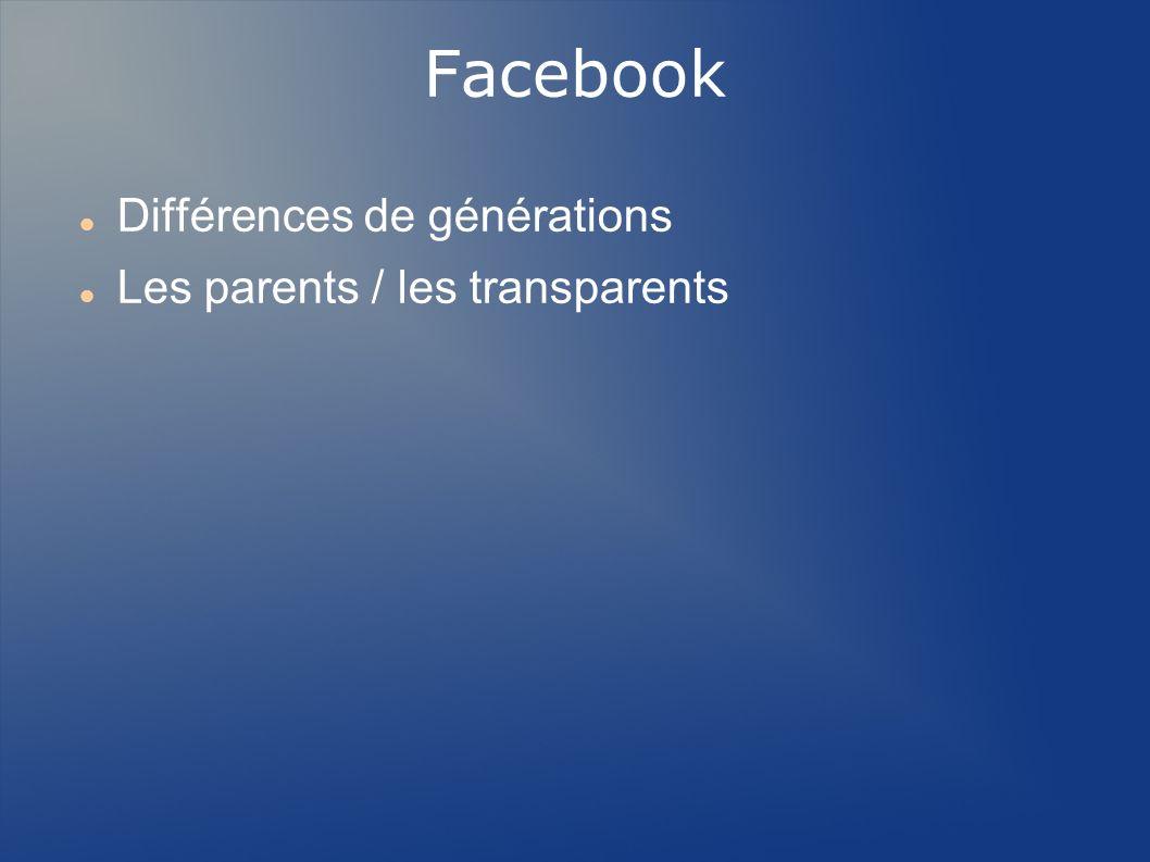 Facebook Différences de générations Les parents / les transparents
