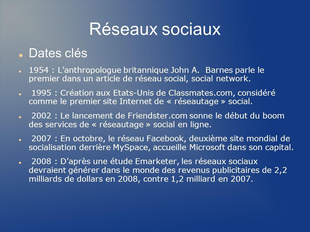 Réseaux sociaux Dates clés