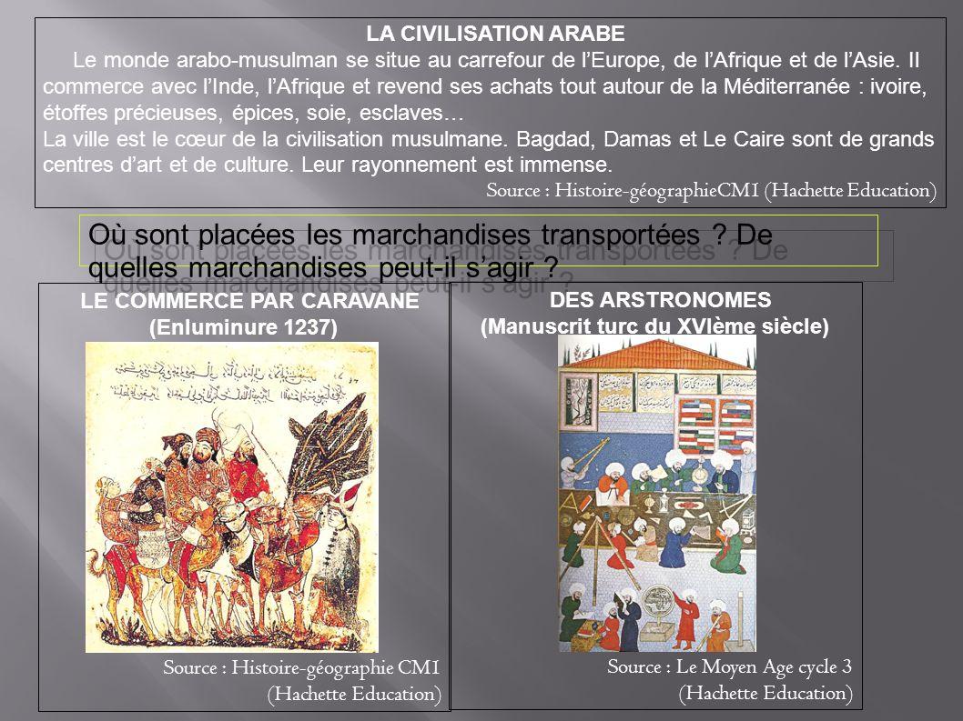 LE COMMERCE PAR CARAVANE (Manuscrit turc du XVIème siècle)