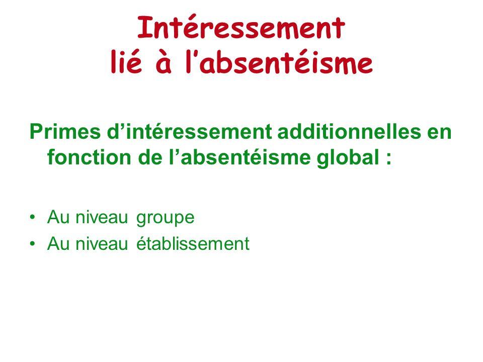 Intéressement lié à l'absentéisme